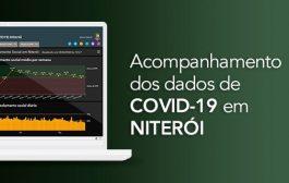 Niterói apresenta quadro incompleto sobre covid entre profissionais de saúde