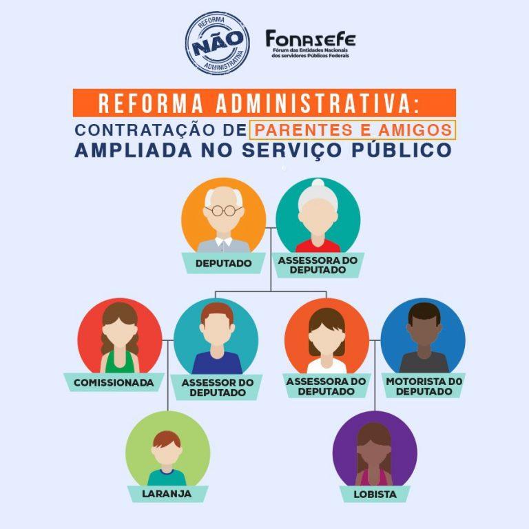Reforma Administrativa é a maior ameaça ao serviço público em toda a história do Brasil